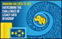 Bringing Big Data to Life: Overcoming Challenges of Legacy Data in Hadoop