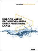 E-Book: Unlock Value from Biopharma Enterprise Data Lakes