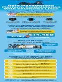 IDC infographic: Data management platform consolidation with enterprise Linux